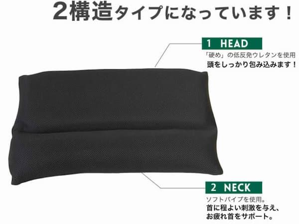 ストレートネック枕